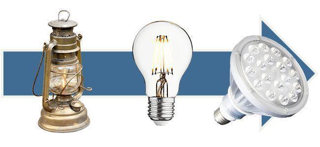 Een Korte Geschiedenis Over LED