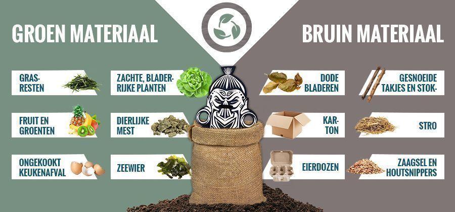 Wat Kun Je Gebruiken Voor Compost