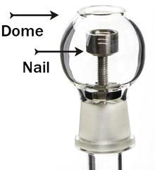 Nail rn dome