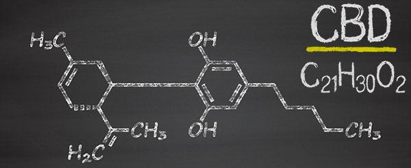 Chemische structuur CBD