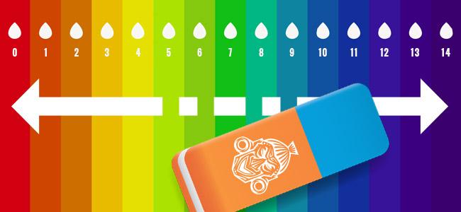 Hoe pH- En EC-waarden Te Corrigeren