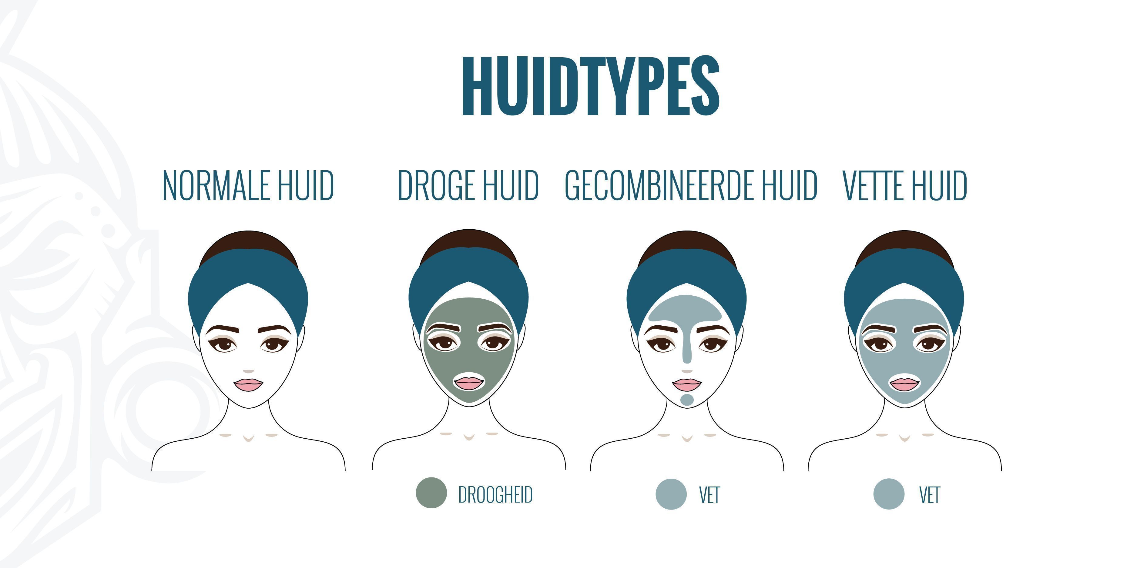 CBD cosmetica en verschillende huidtypes